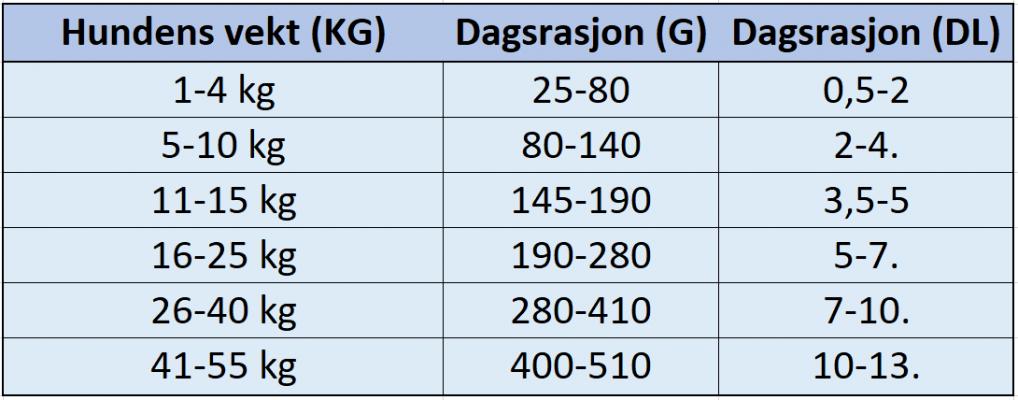 Bozita Robur Dog Sensitive Single Protein Salmon & Rice