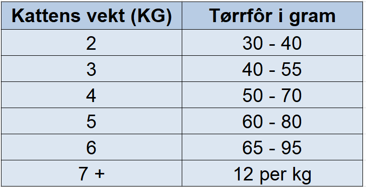 Hill's Prescription Diet Feline d/d Duck/Green Peas 1,5 kg